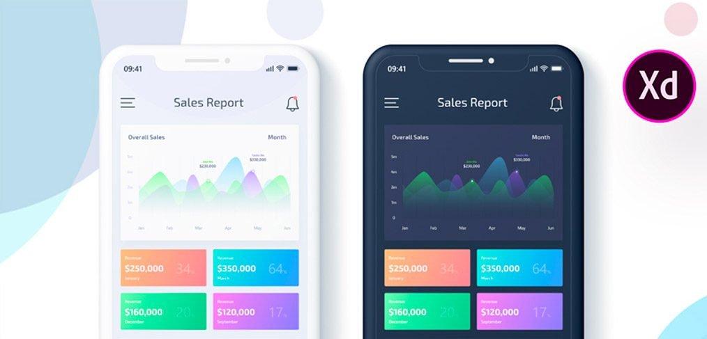 Sales Data Report App Adobe XD