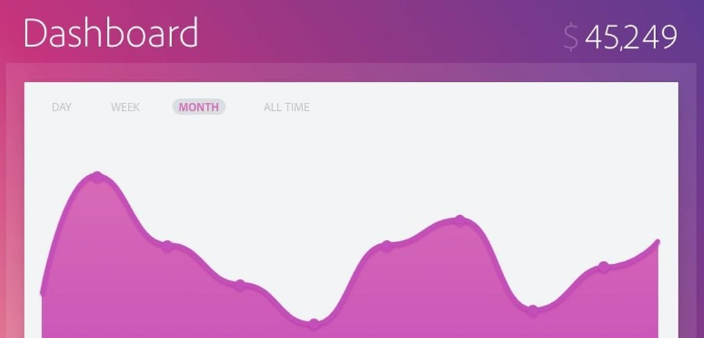 Animated Charts with Adobe XD