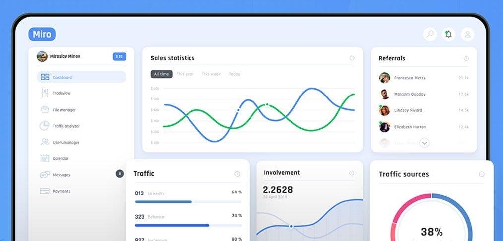Miro Free XD Dashboard UI kit