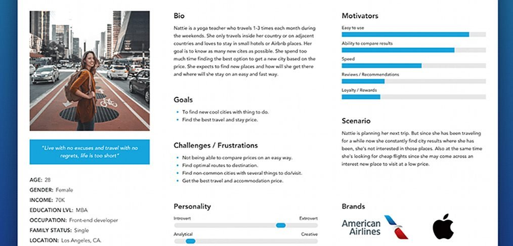 UX persona template for XD