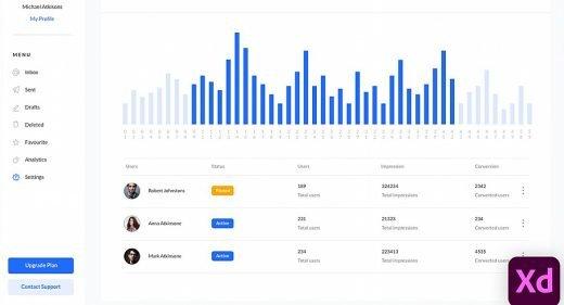 XD analytics dashboard template