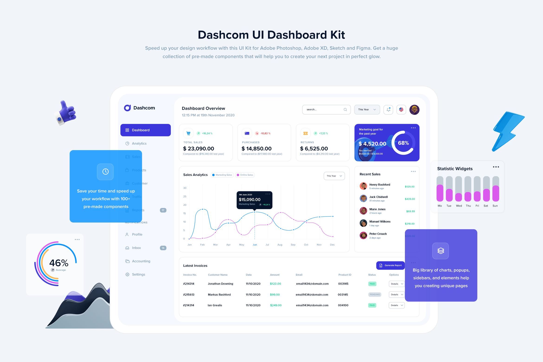 Dashcom - XD Dashboard UI kit 2