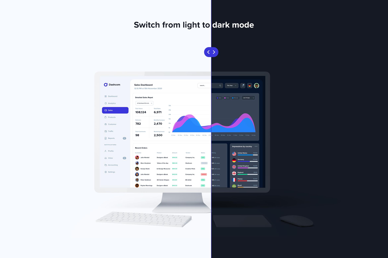Dashcom - XD Dashboard UI kit 3