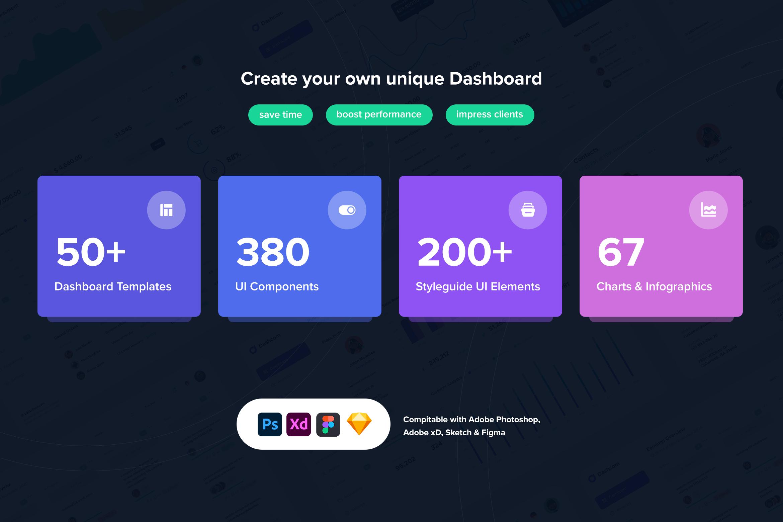 Dashcom - XD Dashboard UI kit 5
